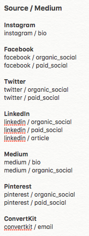 List of my UTM codes for each social media platform