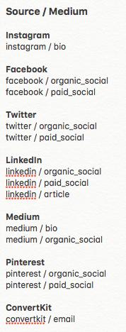 List of my UTM codes for each social media platform